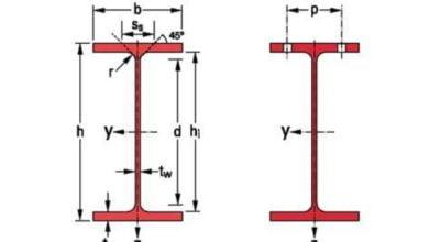 Photo of Çelik Yapılar ve Betonarme Derslerinde Kullanılan Tablolar